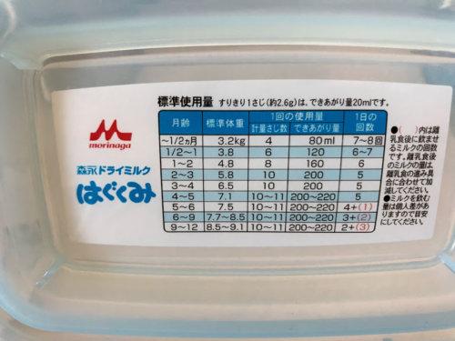 の ヶ月 ミルク 生後 量 1